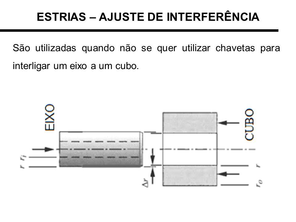 ESTRIAS – AJUSTE DE INTERFERÊNCIA São utilizadas quando não se quer utilizar chavetas para interligar um eixo a um cubo.
