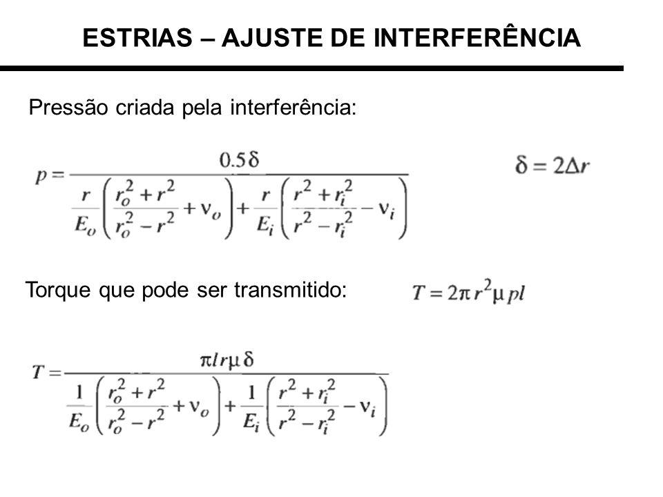 ESTRIAS – AJUSTE DE INTERFERÊNCIA Pressão criada pela interferência: Torque que pode ser transmitido: