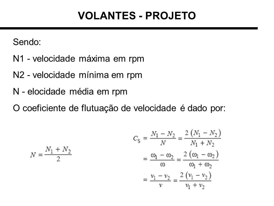 VOLANTES - PROJETO Sendo: N1 - velocidade máxima em rpm N2 - velocidade mínima em rpm N - elocidade média em rpm O coeficiente de flutuação de velocid