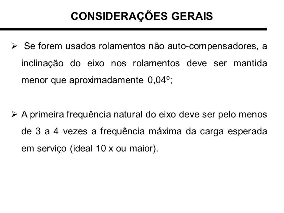 CONSIDERAÇÕES GERAIS Se forem usados rolamentos não auto-compensadores, a inclinação do eixo nos rolamentos deve ser mantida menor que aproximadamente