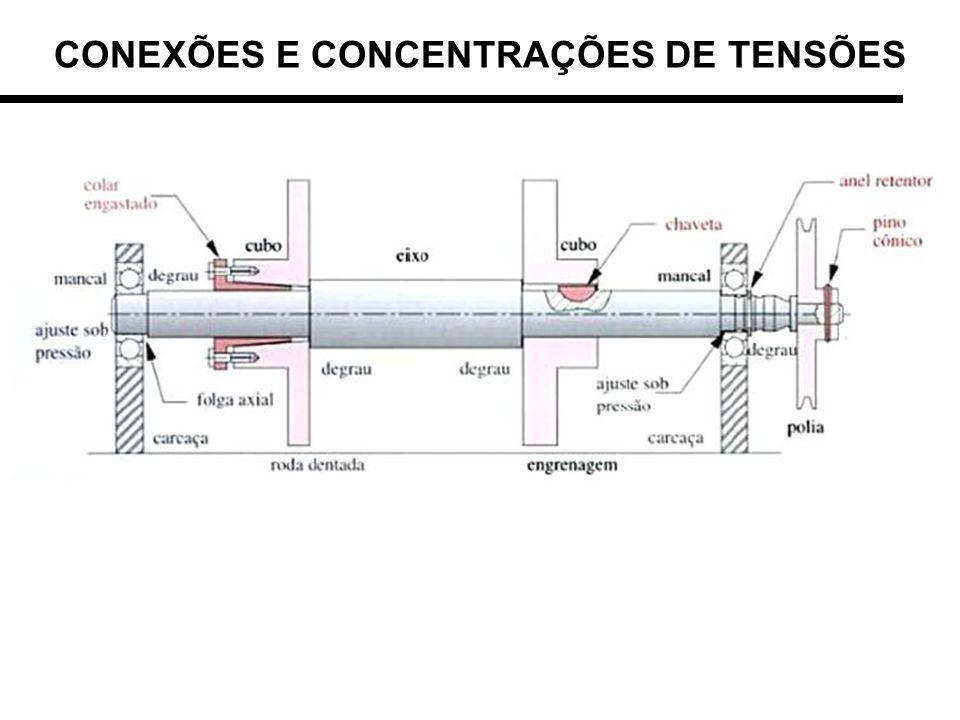 CONEXÕES E CONCENTRAÇÕES DE TENSÕES