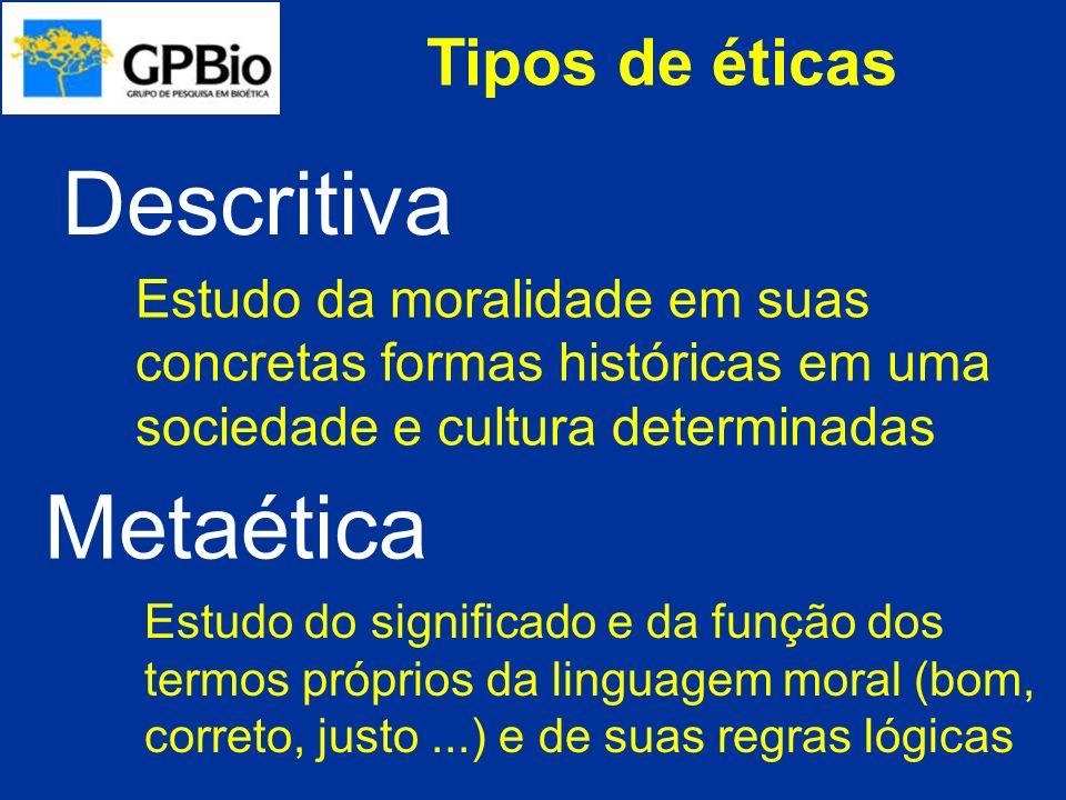 Tipos de éticas Descritiva Estudo da moralidade em suas concretas formas históricas em uma sociedade e cultura determinadas Metaética Estudo do signif