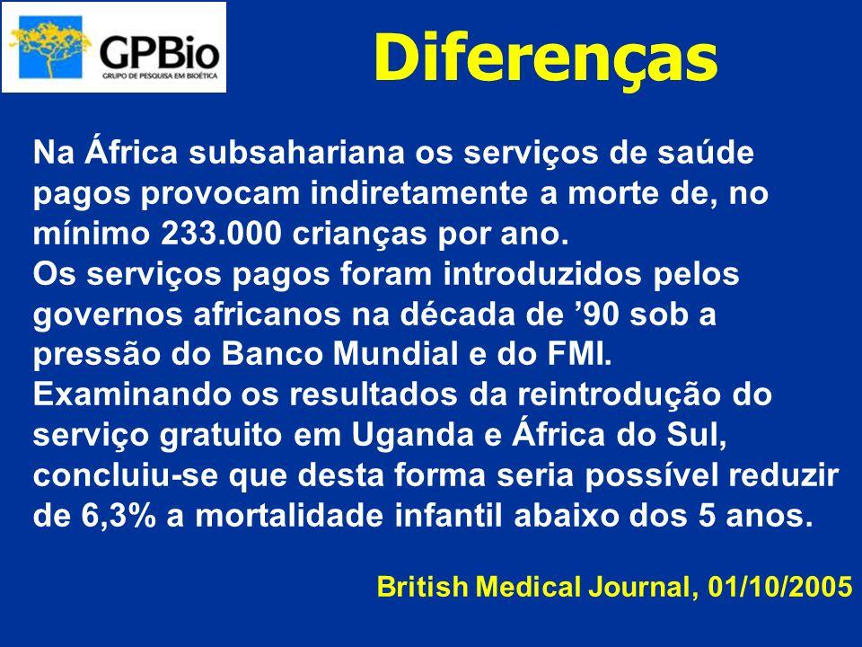 Na África subsahariana os serviços de saúde pagos provocam indiretamente a morte de, no mínimo 233.000 crianças por ano. Os serviços pagos foram intro