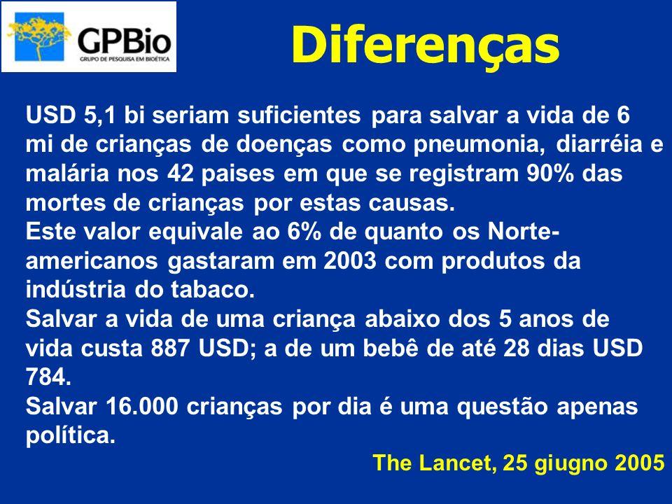 USD 5,1 bi seriam suficientes para salvar a vida de 6 mi de crianças de doenças como pneumonia, diarréia e malária nos 42 paises em que se registram 9
