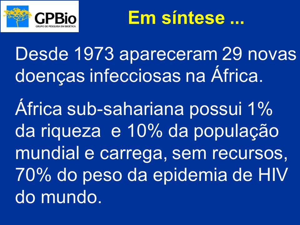 Em síntese... Desde 1973 apareceram 29 novas doenças infecciosas na África. África sub-sahariana possui 1% da riqueza e 10% da população mundial e car