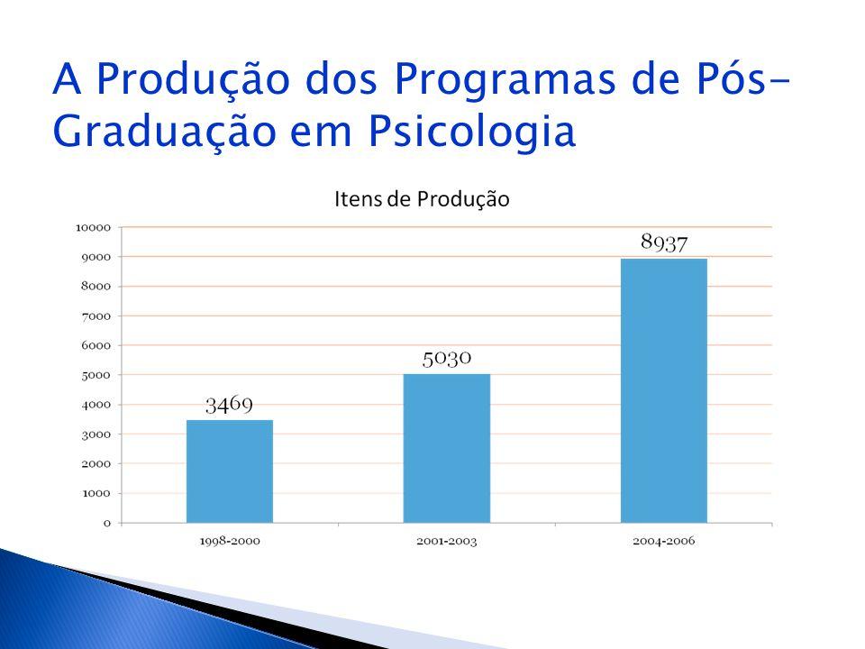 A Produção dos Programas de Pós- Graduação em Psicologia