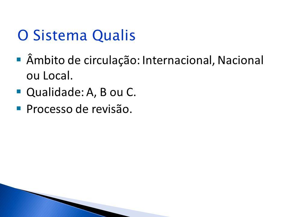 O Sistema Qualis Âmbito de circulação: Internacional, Nacional ou Local. Qualidade: A, B ou C. Processo de revisão.