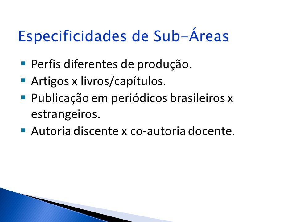 Especificidades de Sub-Áreas Perfis diferentes de produção. Artigos x livros/capítulos. Publicação em periódicos brasileiros x estrangeiros. Autoria d