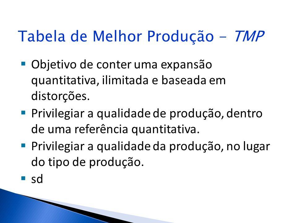 Tabela de Melhor Produção - TMP Objetivo de conter uma expansão quantitativa, ilimitada e baseada em distorções. Privilegiar a qualidade de produção,