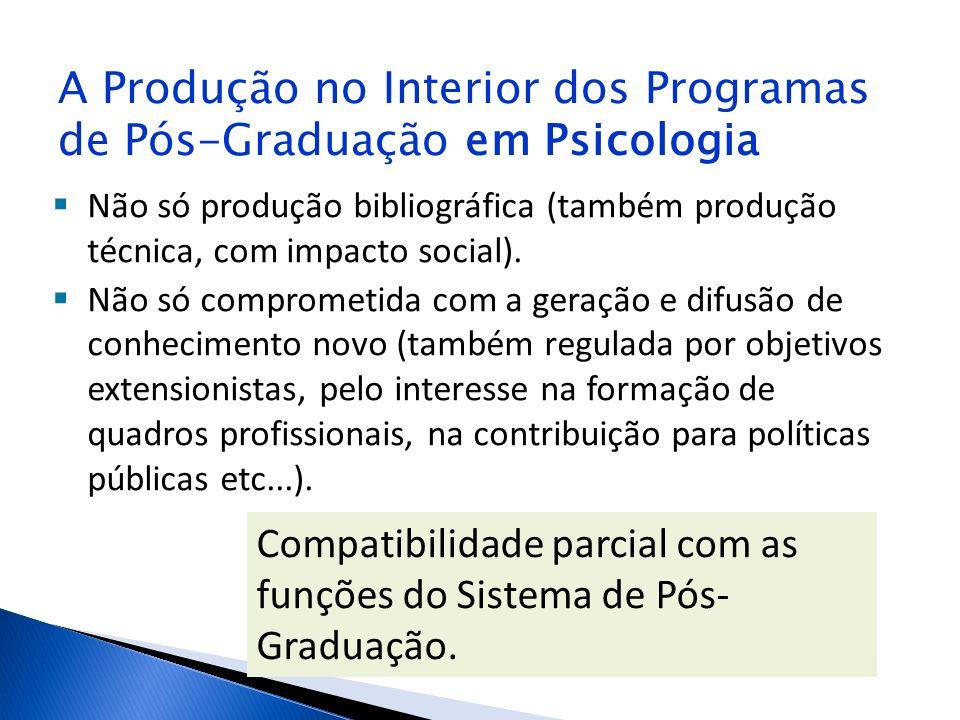A Produção no Interior dos Programas de Pós-Graduação em Psicologia Não só produção bibliográfica (também produção técnica, com impacto social). Não s