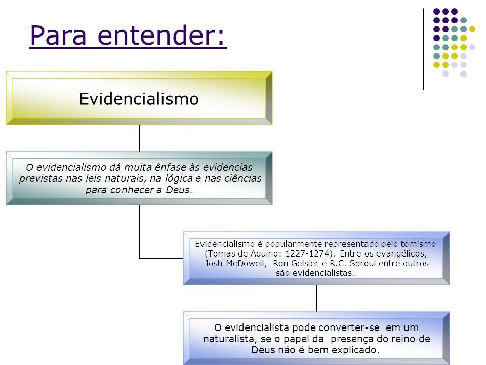 Para entender: Evidencialismo O evidencialismo dá muita ênfase às evidencias previstas nas leis naturais, na lógica e nas ciências para conhecer a Deu