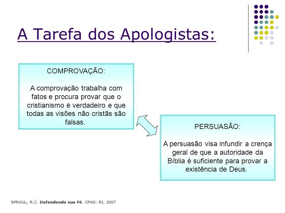 A Tarefa dos Apologistas: SPROUL, R.C. Defendendo sua Fé. CPAD: RJ, 2007 COMPROVAÇÃO: A comprovação trabalha com fatos e procura provar que o cristian