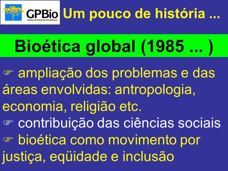 Um pouco de história... Bioética global (1985... ) ampliação dos problemas e das áreas envolvidas: antropologia, economia, religião etc. contribuição