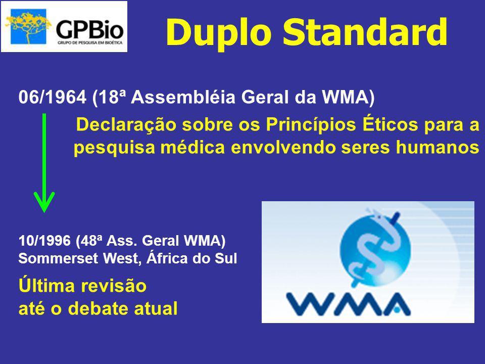 Duplo Standard 06/1964 (18ª Assembléia Geral da WMA) Declaração sobre os Princípios Éticos para a pesquisa médica envolvendo seres humanos 10/1996 (48