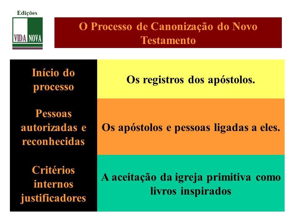 Início do processo Os registros dos apóstolos. Pessoas autorizadas e reconhecidas Os apóstolos e pessoas ligadas a eles. Critérios internos justificad