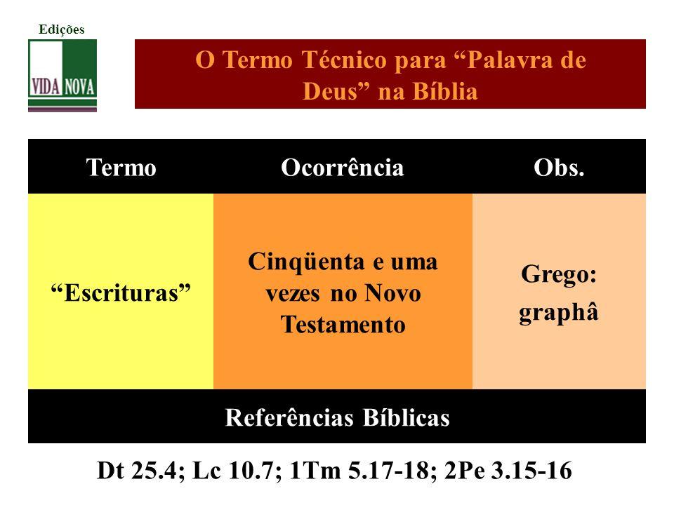 TermoOcorrênciaObs. Escrituras Cinqüenta e uma vezes no Novo Testamento Grego: graphâ Referências Bíblicas Dt 25.4; Lc 10.7; 1Tm 5.17-18; 2Pe 3.15-16