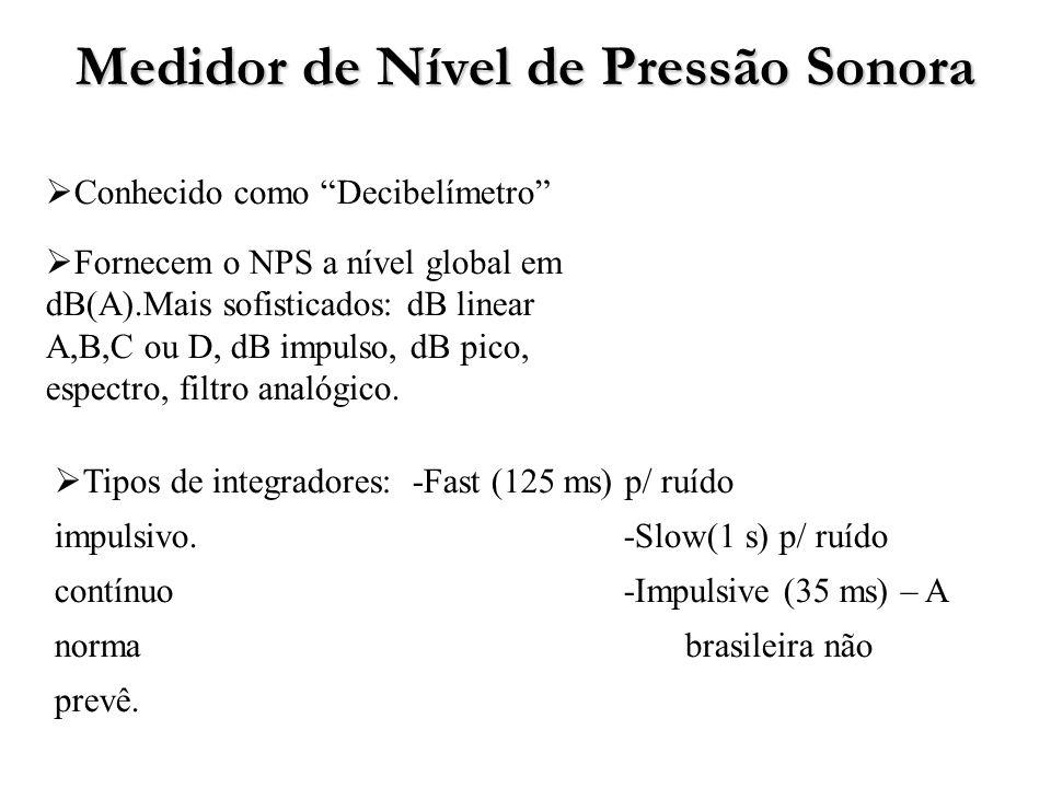 Medidor de Nível de Pressão Sonora Conhecido como Decibelímetro Fornecem o NPS a nível global em dB(A).Mais sofisticados: dB linear A,B,C ou D, dB impulso, dB pico, espectro, filtro analógico.