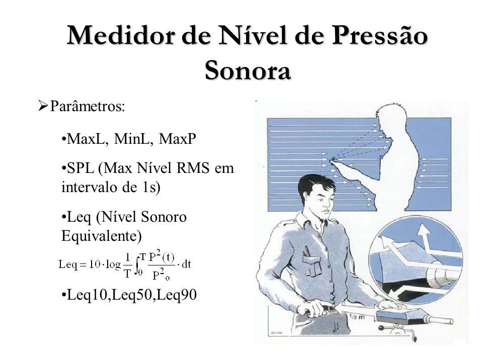 Medidor de Nível de Pressão Sonora Parâmetros: MaxL, MinL, MaxP SPL (Max Nível RMS em intervalo de 1s) Leq (Nível Sonoro Equivalente) Leq10,Leq50,Leq90