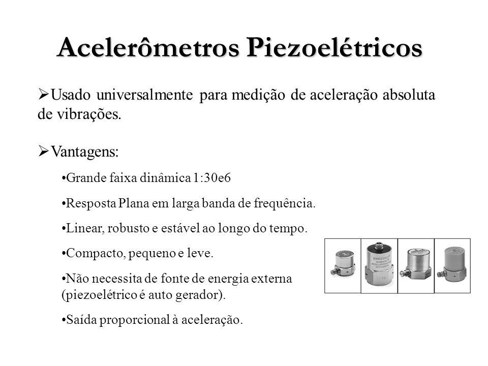 Acelerômetros Piezoelétricos Usado universalmente para medição de aceleração absoluta de vibrações.