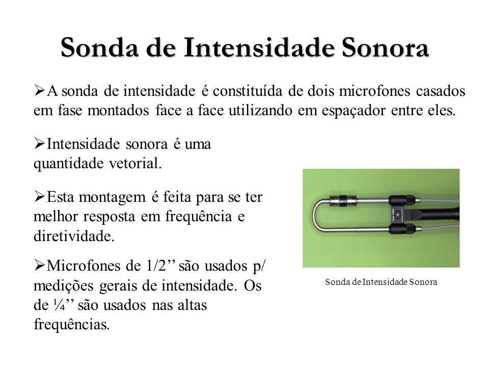 Sonda de Intensidade Sonora A sonda de intensidade é constituída de dois microfones casados em fase montados face a face utilizando em espaçador entre eles.