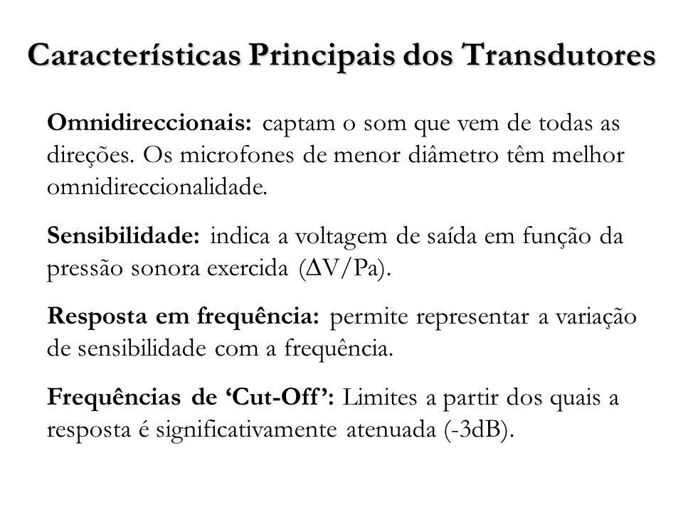 Características Principais dos Transdutores Omnidireccionais: captam o som que vem de todas as direções.
