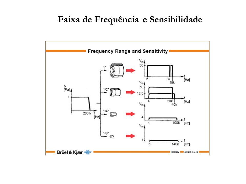O Decibelímetro Deve atender a uma dessas normas: IEC 651 (1979) - Sound Level Meters IEC 804 (1985) - Integrating-Averaging Sound Level Meters ANSI S1.4 - (1983) - Specification for Sound Level Meters ANSI S1.25 - (1991) - Specification for Personal Noise Dosimeters ANSI S1.11 - (1986) - Specification for Oitave Filters.