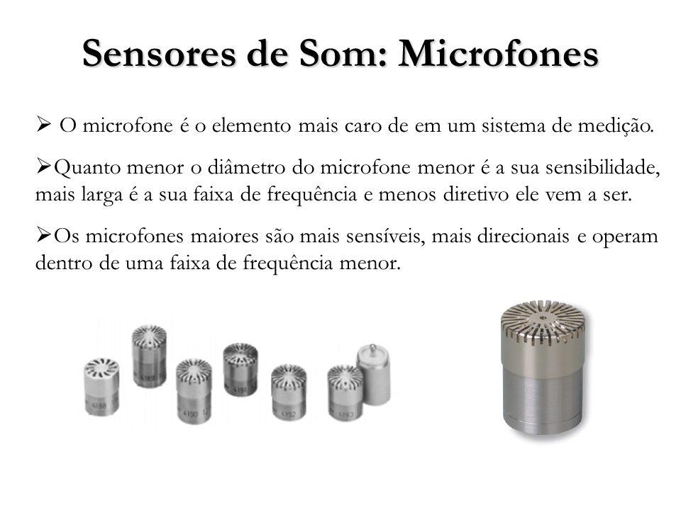 Sensores de Som: Microfones Capacitivos: Consiste de um diafragma metálico fixo, montado próximo a uma placa rígida.