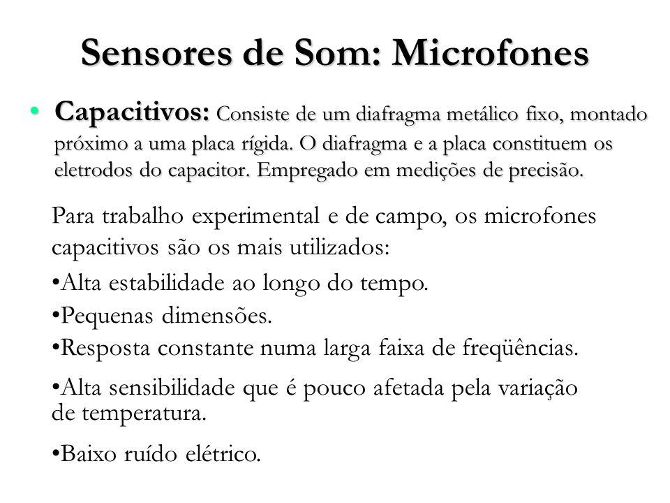 Sensores de Som: Microfones Diâmetros de 1, ½, ¼,1/8.