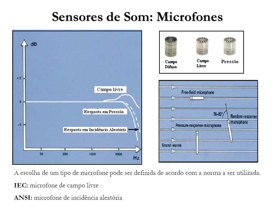 Sensores de Som: Microfones A escolha de um tipo de microfone pode ser definida de acordo com a norma a ser utilizada.