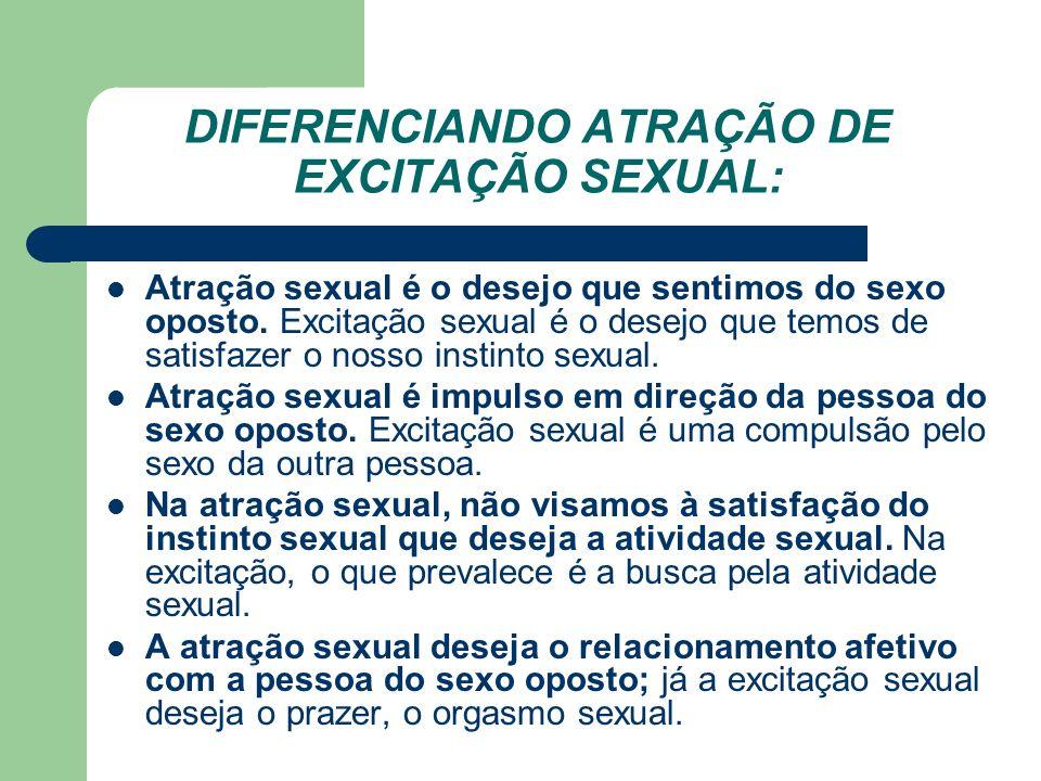 Ética Sexual Hoje: ATRAÇÃO SEXUAL: É empuxo pelo sexo oposto. Você se sente magnetizado, atraído a olhar, a se aproximar, a ter contato físico com a o
