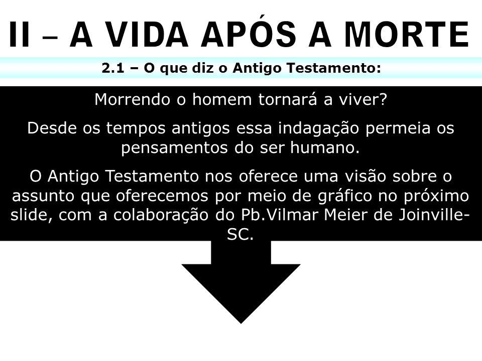 2.1 – O que diz o Antigo Testamento: Morrendo o homem tornará a viver? Desde os tempos antigos essa indagação permeia os pensamentos do ser humano. O