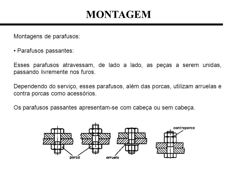 MONTAGEM Montagens de parafusos: Parafusos passantes: Esses parafusos atravessam, de lado a lado, as peças a serem unidas, passando livremente nos fur