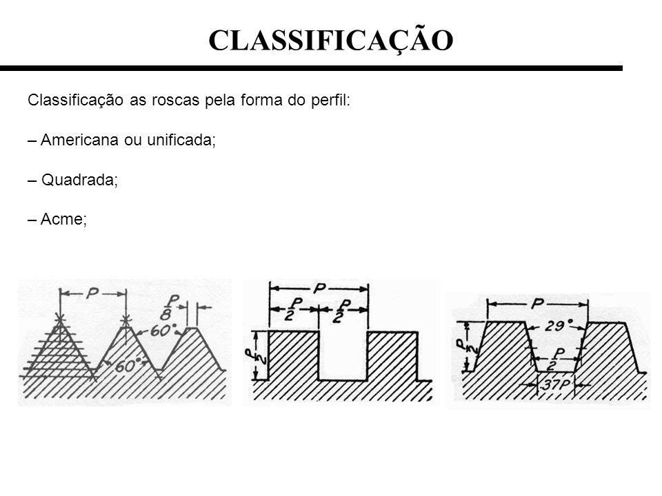 CLASSIFICAÇÃO Classificação as roscas pela forma do perfil: – Americana ou unificada; – Quadrada; – Acme;