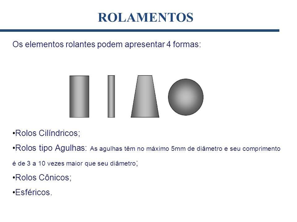 Os elementos rolantes podem apresentar 4 formas: Rolos Cilíndricos; Rolos tipo Agulhas: As agulhas têm no máximo 5mm de diâmetro e seu comprimento é d