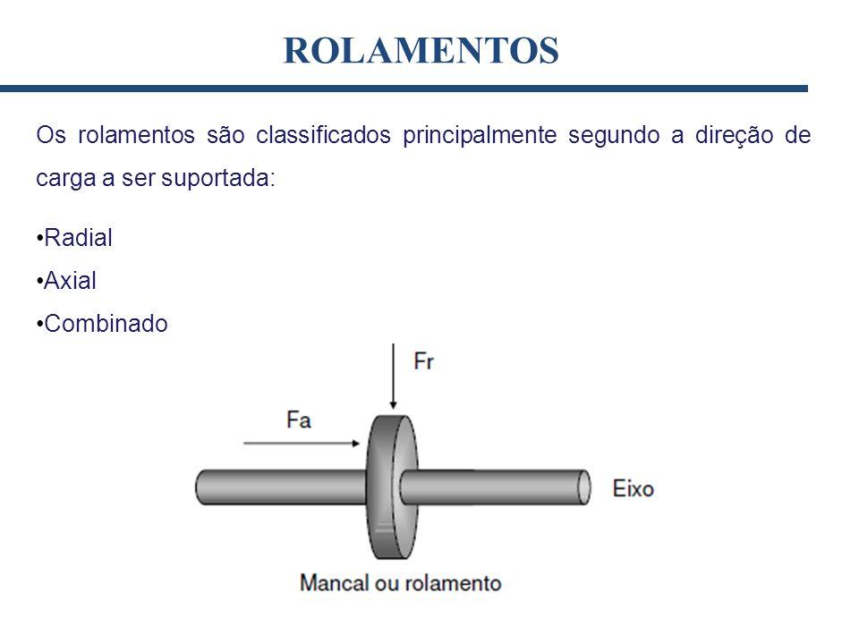 Os rolamentos são classificados principalmente segundo a direção de carga a ser suportada: Radial Axial Combinado ROLAMENTOS