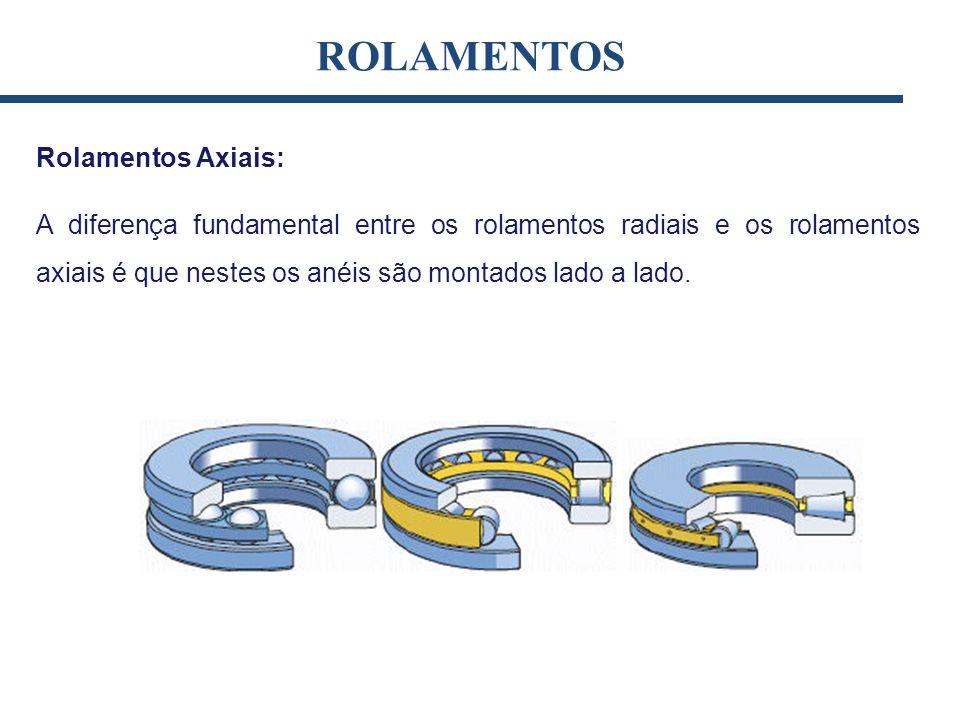 Rolamentos Axiais: A diferença fundamental entre os rolamentos radiais e os rolamentos axiais é que nestes os anéis são montados lado a lado. ROLAMENT
