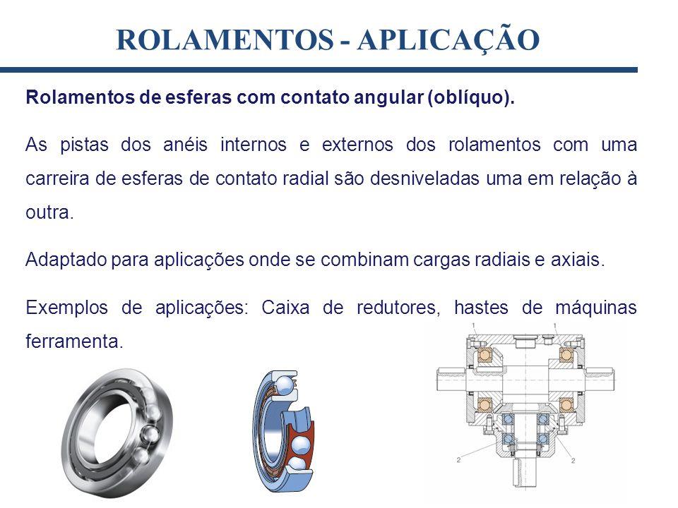 Rolamentos de esferas com contato angular (oblíquo). As pistas dos anéis internos e externos dos rolamentos com uma carreira de esferas de contato rad
