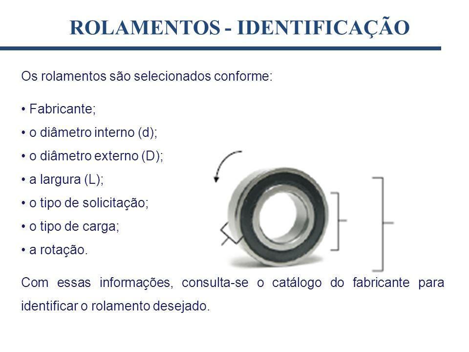 ROLAMENTOS - IDENTIFICAÇÃO Os rolamentos são selecionados conforme: Fabricante; o diâmetro interno (d); o diâmetro externo (D); a largura (L); o tipo
