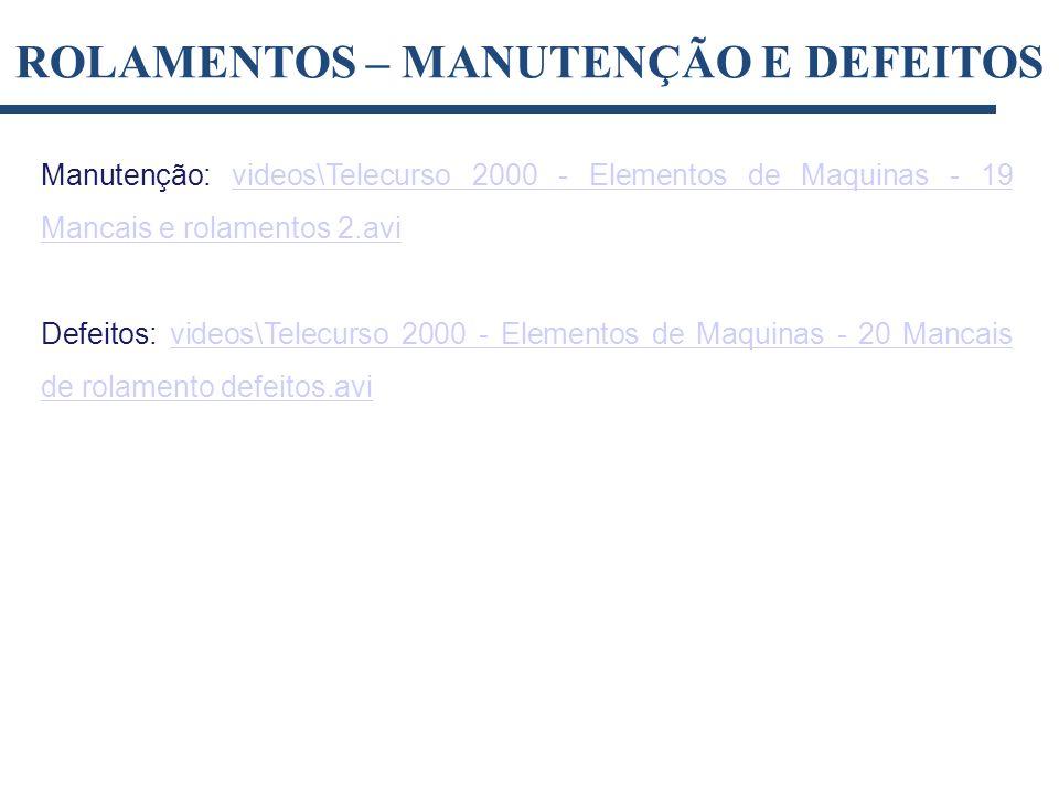 ROLAMENTOS – MANUTENÇÃO E DEFEITOS Manutenção: videos\Telecurso 2000 - Elementos de Maquinas - 19 Mancais e rolamentos 2.avivideos\Telecurso 2000 - El