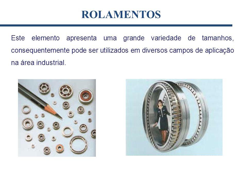 Este elemento apresenta uma grande variedade de tamanhos, consequentemente pode ser utilizados em diversos campos de aplicação na área industrial. ROL