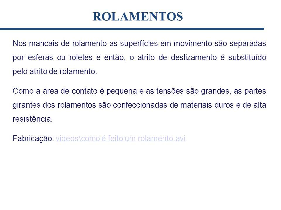 ROLAMENTOS - TIPOS