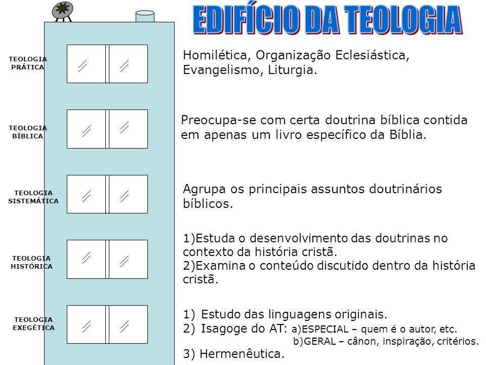 TEOLOGIA PRÁTICA TEOLOGIA BÍBLICA TEOLOGIA SISTEMÁTICA TEOLOGIA HISTÓRICA TEOLOGIA EXEGÉTICA Homilética, Organização Eclesiástica, Evangelismo, Liturg