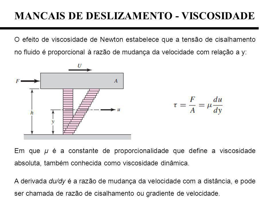 O efeito de viscosidade de Newton estabelece que a tensão de cisalhamento no fluido é proporcional à razão de mudança da velocidade com relação a y: E