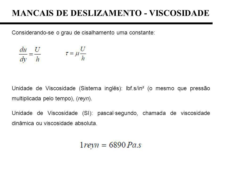 Considerando-se o grau de cisalhamento uma constante: Unidade de Viscosidade (Sistema inglês): lbf.s/in² (o mesmo que pressão multiplicada pelo tempo)