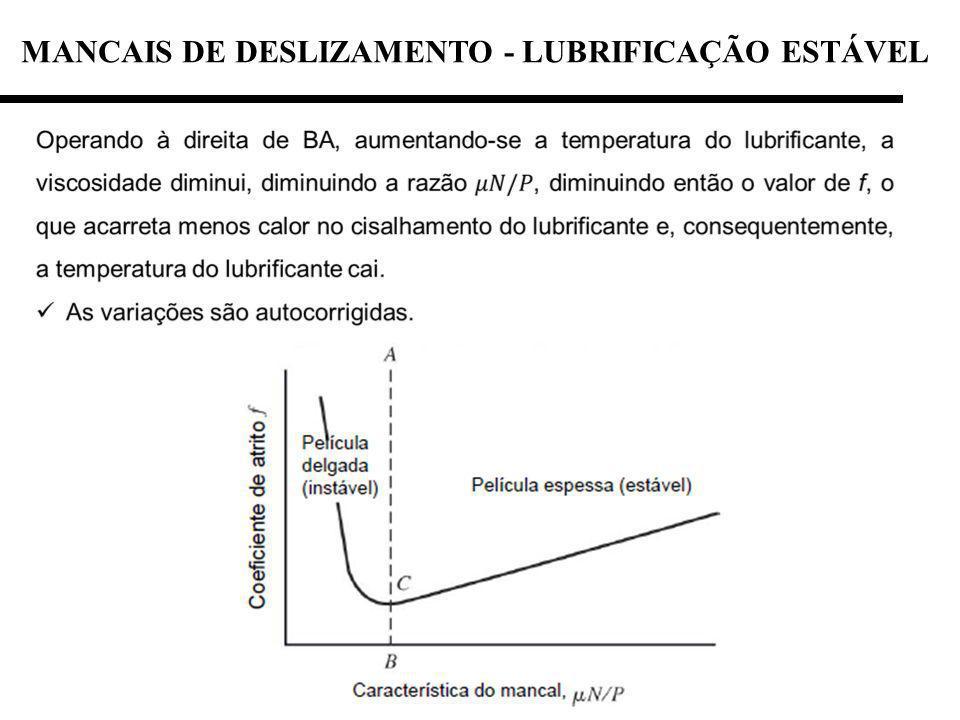MANCAIS DE DESLIZAMENTO - LUBRIFICAÇÃO ESTÁVEL