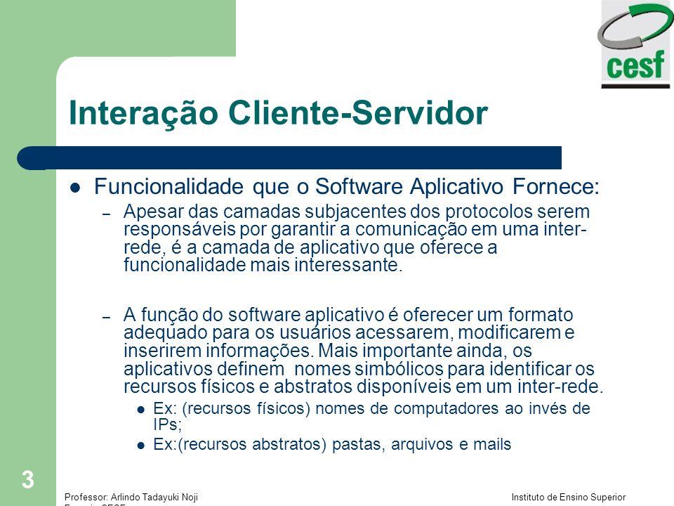 Professor: Arlindo Tadayuki Noji Instituto de Ensino Superior Fucapi - CESF 3 Interação Cliente-Servidor Funcionalidade que o Software Aplicativo Forn