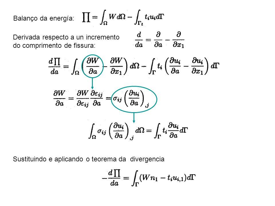 densidade da energía de deformação Rice demostróu que J é igual à variação da energía potencial para uma extensão virtual de fissura Integral J