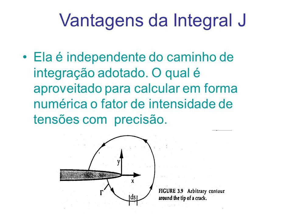 Balanço da energía: Derivada respecto a un incremento do comprimento de fissura: Sustituindo e aplicando o teorema da divergencia