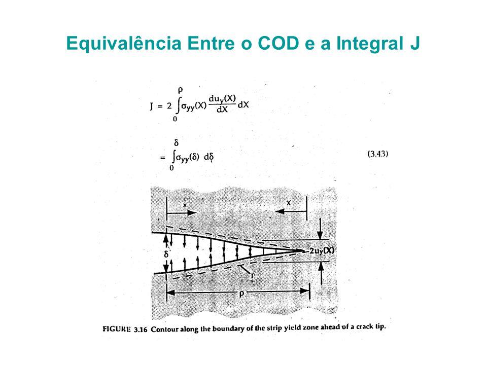 O calculo do Jc o seja o parâmetro que dependerá do material e realizado utilizando um ensaio relativamente simples. Determinação Experimental da Inte