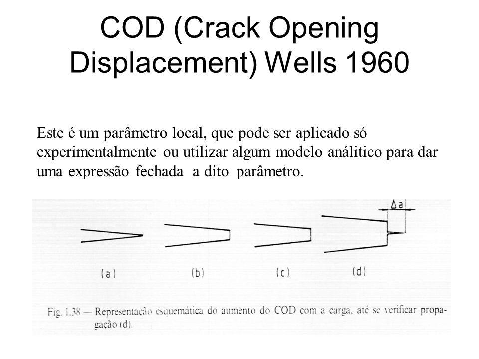 COD (Crack Opening Displacement) Wells 1960 Este é um parâmetro local, que pode ser aplicado só experimentalmente ou utilizar algum modelo análitico para dar uma expressão fechada a dito parâmetro.